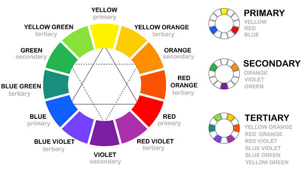 THE_COLORS_WHEEL